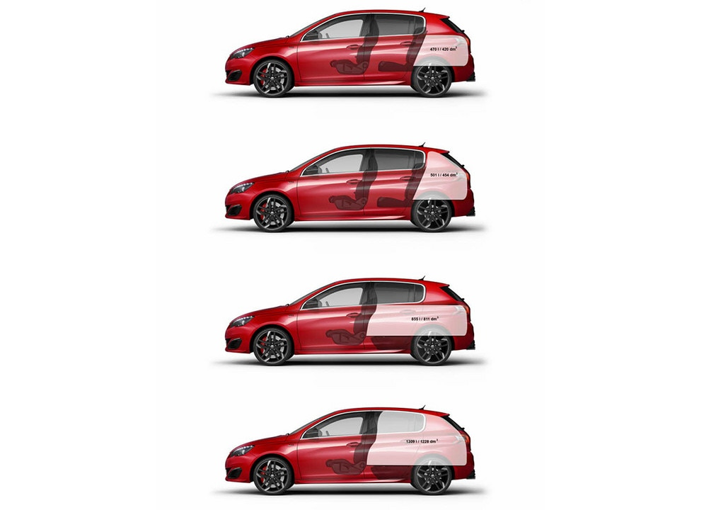 peugeot 308 gti fiche technique motorisations bo te de. Black Bedroom Furniture Sets. Home Design Ideas