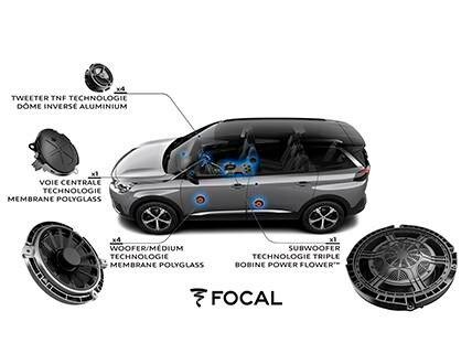 Plaisirs sensoriels - Système hi-fi premium Focal - Peugeot 5008