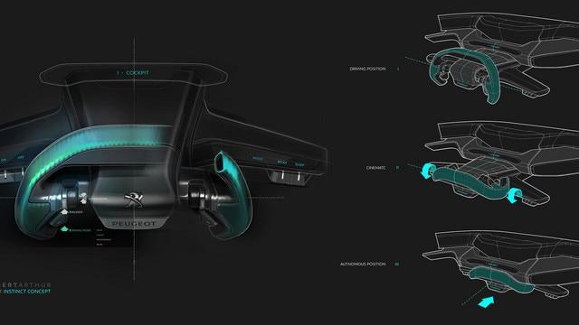 Peugeot Instinct Concept - Peugeot Responsive i-Cockpit - Cinématique volant rétractable