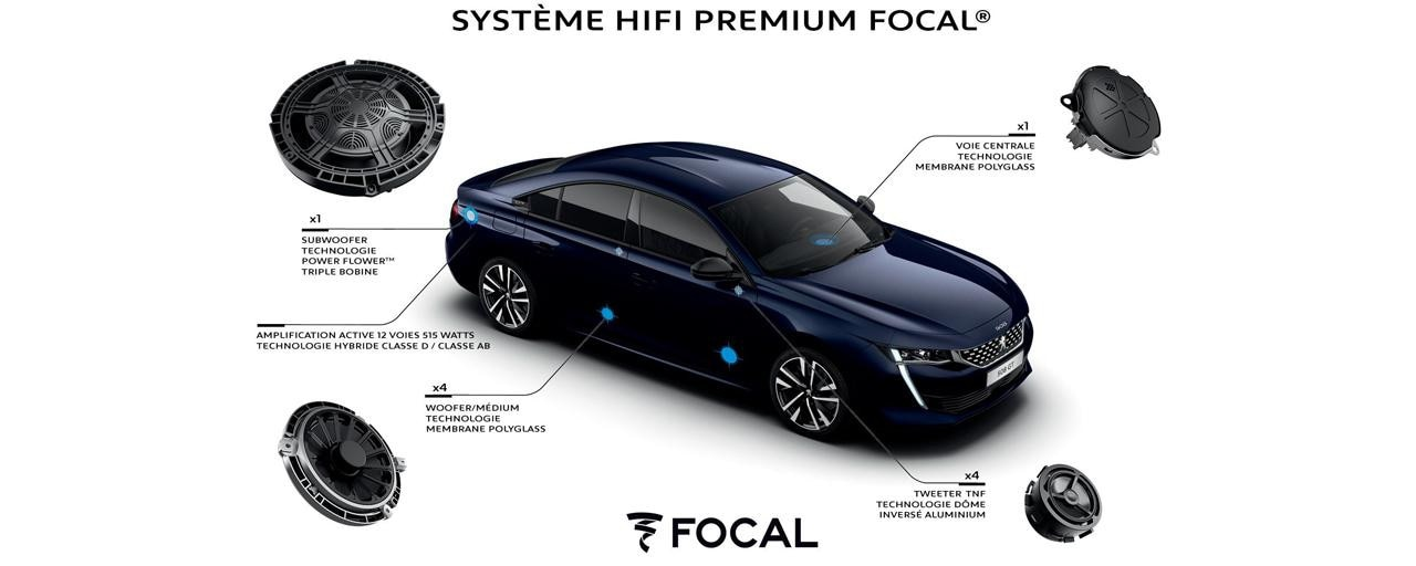 Nouvelle berline PEUGEOT 508, sonorisation Hi-Fi premium FOCAL®