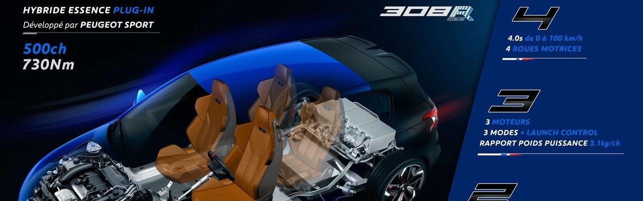 Peugeot 308 R Hybrid - La chaîne de traction hybride essence plug-in