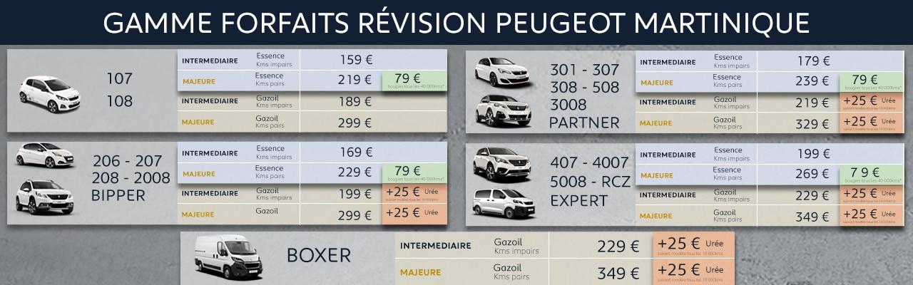 Gamme forfaits révision Peugeot Martinique