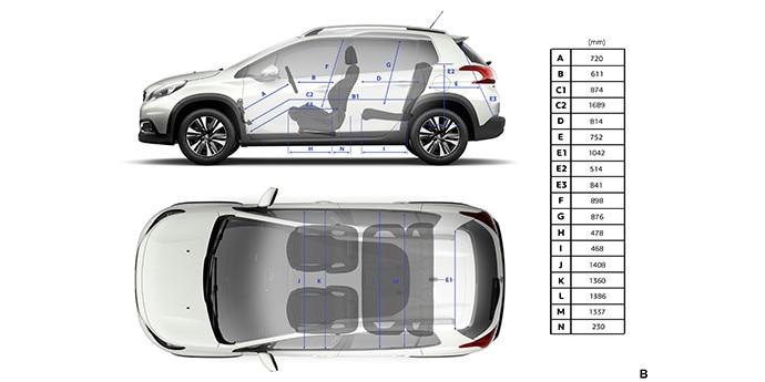 SUV PEUGEOT 2008 : dimensions intérieures