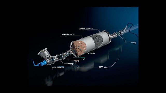 SUV PEUGEOT 2008 : schéma de la technologie Selective Catalytic Reduction (SCR) au Filtre à Particules (FAP) additivé