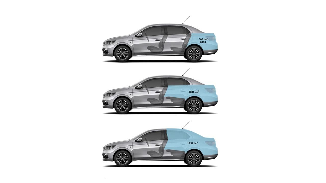 Nouvelle Peugeot 301 : Volumes de coffre